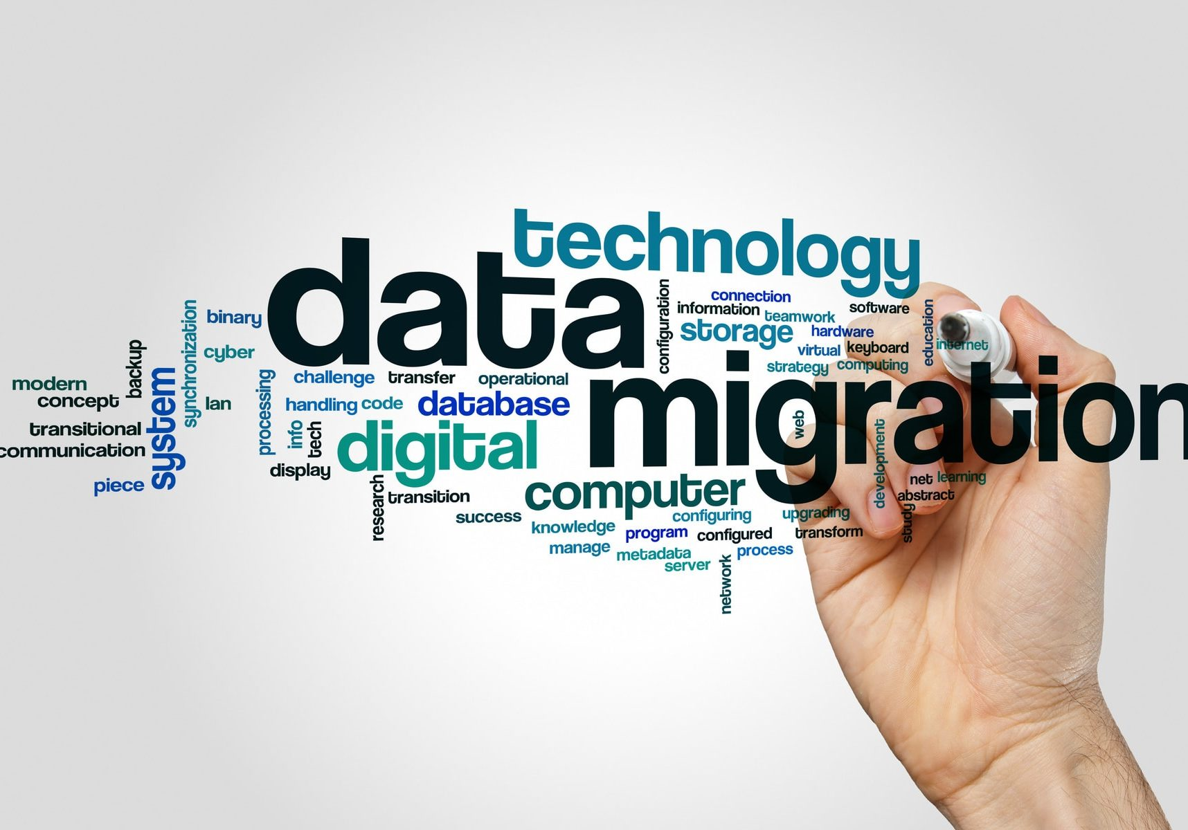 Consolidation or Migrating to the cloud or Data migration image in blog